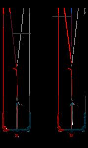 barra 4 líneas vs 5 líneas